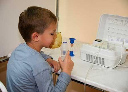 ингаляции при аллергии в горле