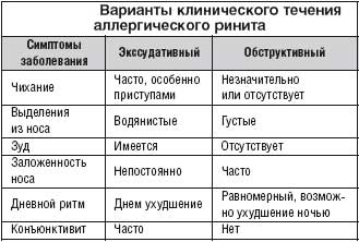 Копрограмма При Патологии