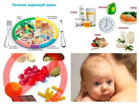 Диета для детей аллергиков меню питания при аллергии у
